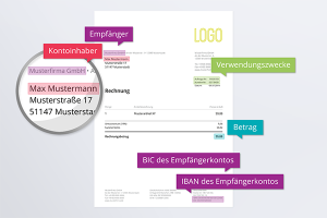 semantik_organizeme